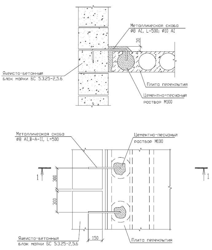 Бетоне узел крымский бетон